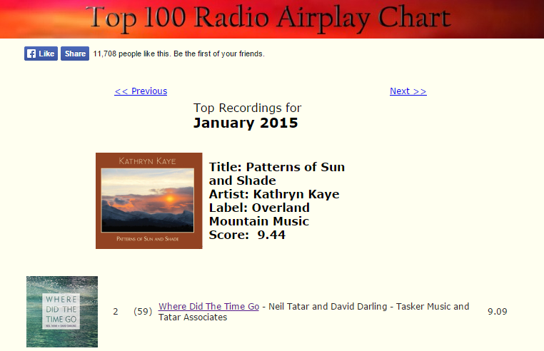 Where Did the Time Go 2nd in Top 100 Radio Airplay Chart
